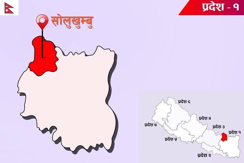 सगरमाथा राष्ट्रिय निकुञ्ज हुँदै काठमाडौंमा रेल ल्याउन चिनियाँ प्राविधिकको प्रस्ताव